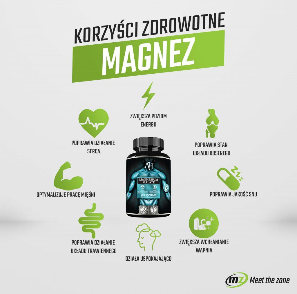 Korzyści zdrowotne magnezu - infografika
